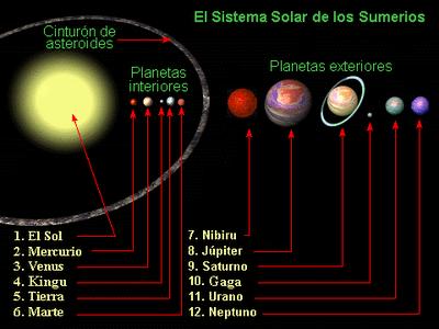 Astronomía Sumeria - Esoterismos.com