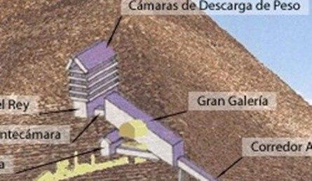 piramides-por-dentro