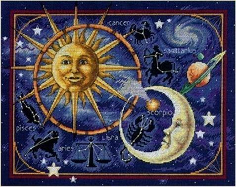 zodiac-astrology