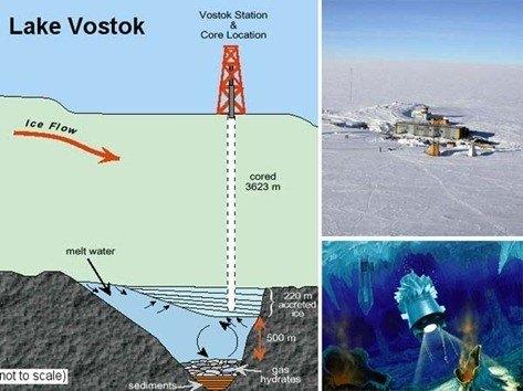 underground-laboratory-lake-vostok