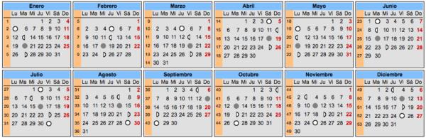 Predecir-el-sexo-del-bebe-calendario-lunar-2015