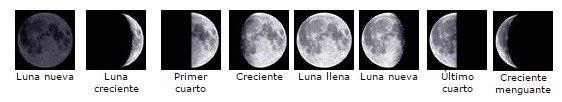 calendario-lunar-las-fases-de-la-luna