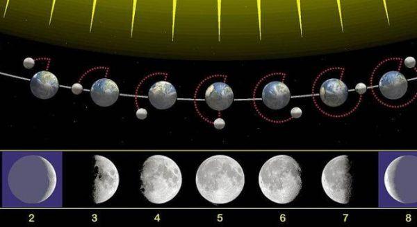 el-calendario-lunar-para-2016