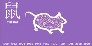horoscopo-chino-la-rata-2017-trabajo