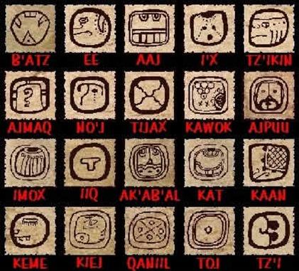 signos mayas