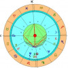 Astrología casas | casa tres