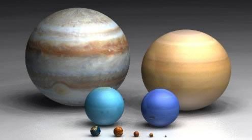 Urano y otros