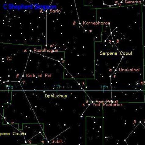 Estrellas principales de Ofiuco