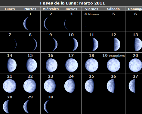 Calendario lunar 2011 for Almanaque de la luna