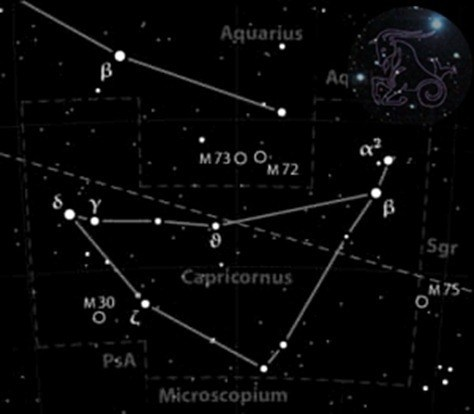 capricorn-constellation