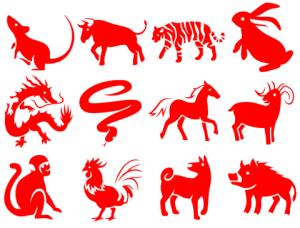 chinese_zodiac_