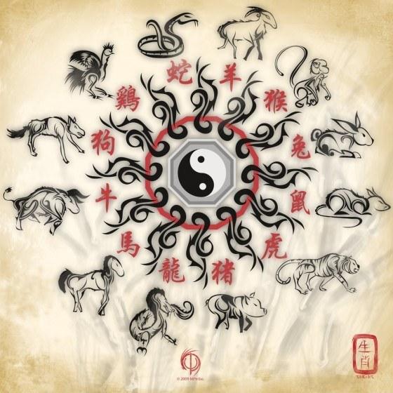 horoscop-chino-amor