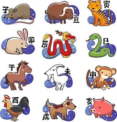 google com horoscopo: