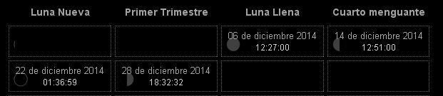 calendario-lunar-2014-diciembre-3