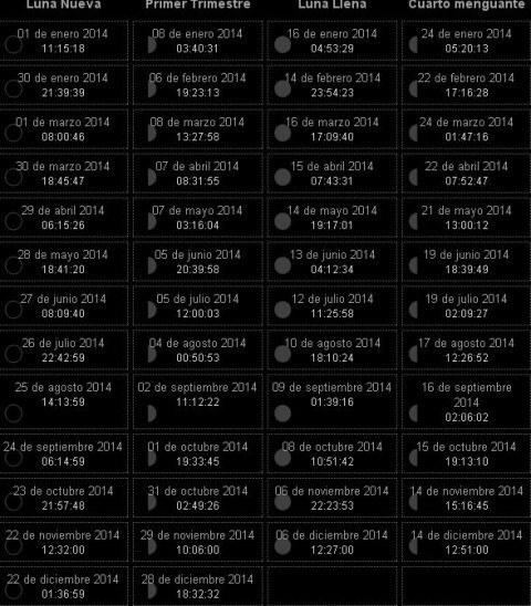 calendario-lunar-2014-fases-luna
