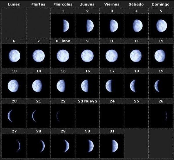 Calendario de la Luna Octubre 2014 Calendario-lunar-2014-octubre