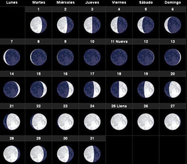 Fases De La Luna Mayo 2016 En Argentina | newhairstylesformen2014.com