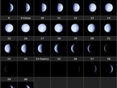 Calendario Lunar 2015 Septiembre