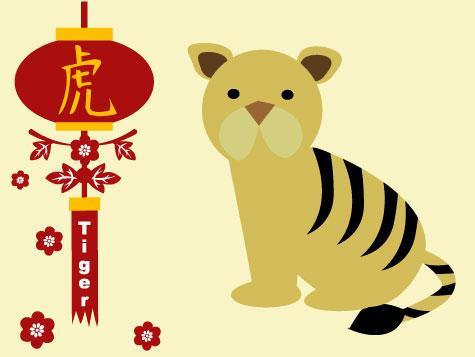 horoscopo-chino-2015-el-tigre-trabajo