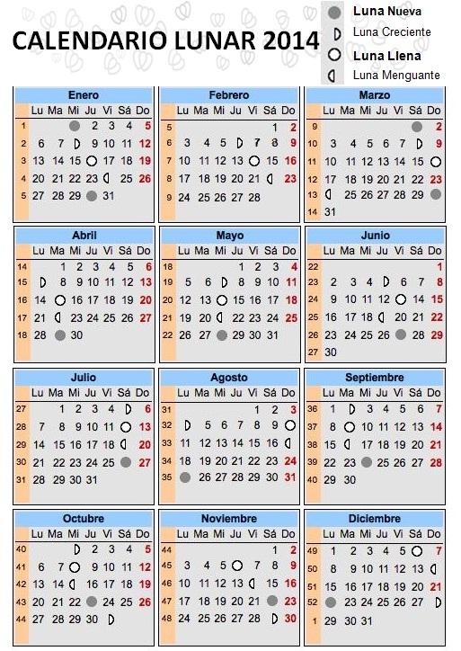 predecir-sexo-del-bebe-calendario-lunar