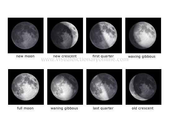Calendario Lunar Mayo 2019 - Esoterismos.com