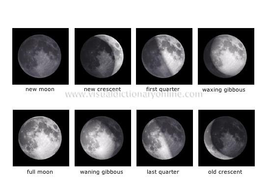 calendario-lunar-abril-2016