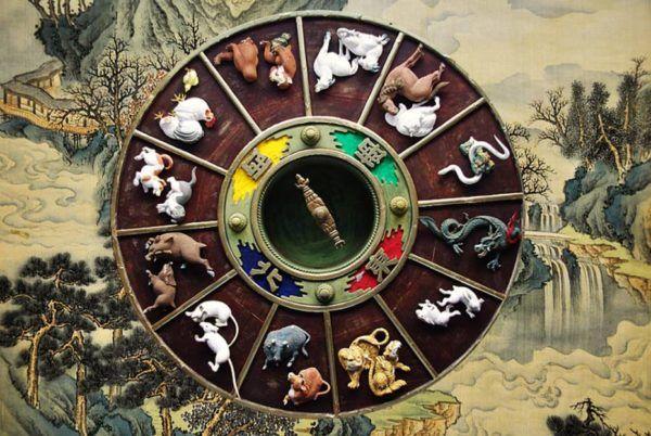 el-horoscopo-chino