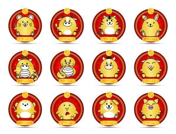 Cual es tu horoscopo chino