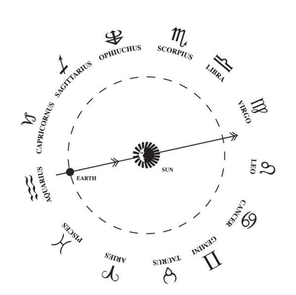 signo-zodiaco-nasa-nuevo-signo-ophiuchus