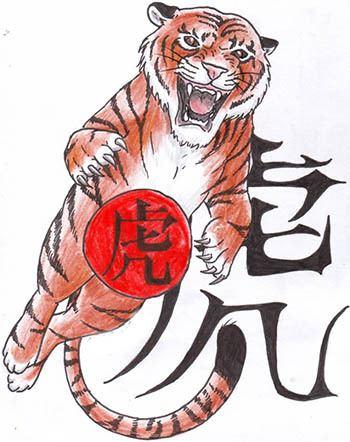 horoscopo-chino-2017-el-tigre