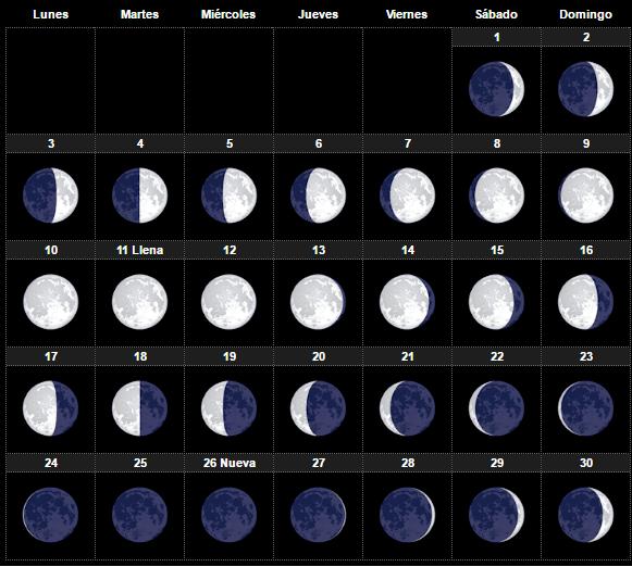 calendario-lunar-2017-fases-de-la-luna-abril