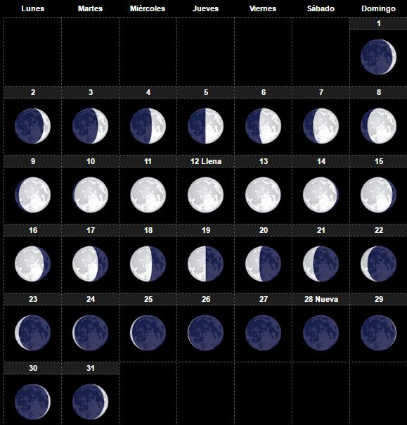 calendario-lunar-2017-fases-de-la-luna-enero