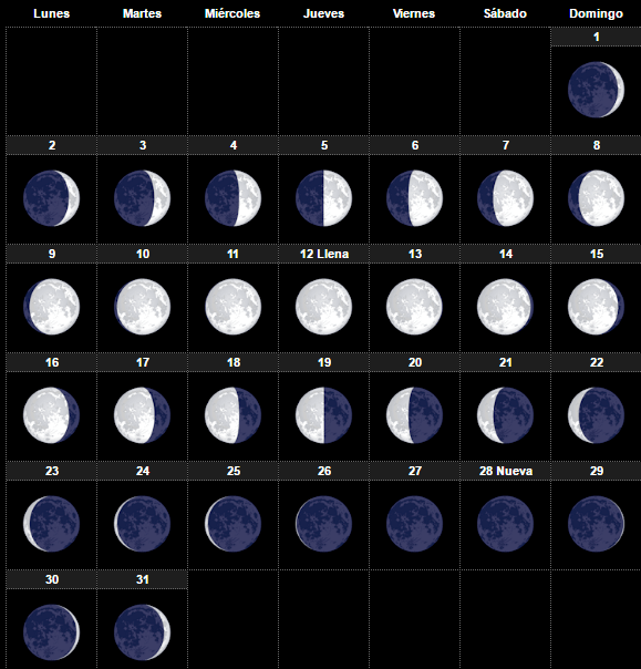 Calendario lunar septiembre 2018 for Fases de la luna hoy