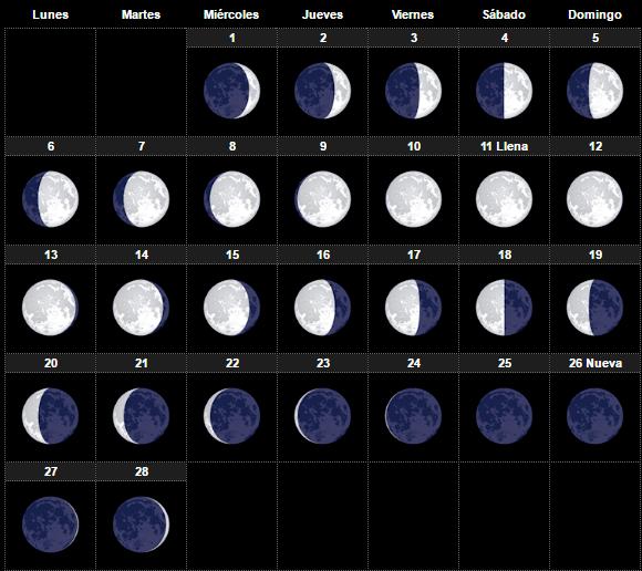 calendario-lunar-2017-fases-de-la-luna-febrero