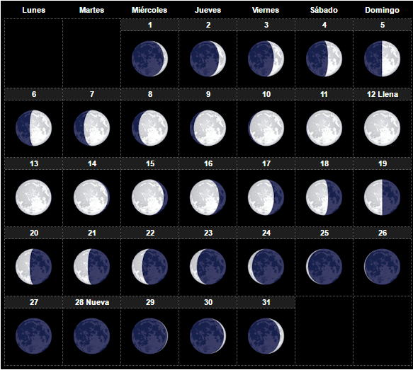 Calendario lunar enero 2018 for Almanaque de la luna