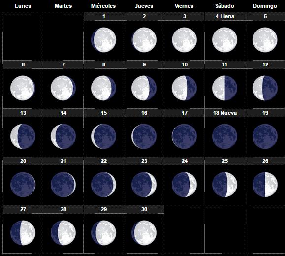calendario-lunar-2017-fases-de-la-luna-noviembre