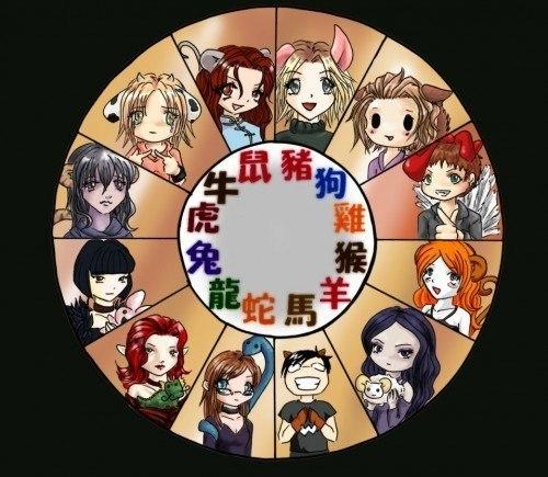 El horóscopo chino se representa por la figuras de animales que se asocian  al año lunar de nacimiento. Cada año (en un ciclo de 60 años ) se  representa por ...