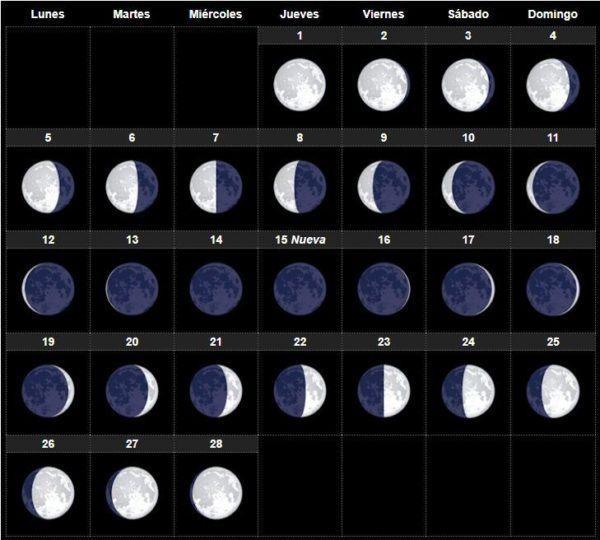 Calendario Lunar Marzo 2019 - Esoterismos.com