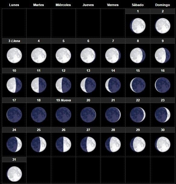 Calendario lunar cortar pelo mayo 2020