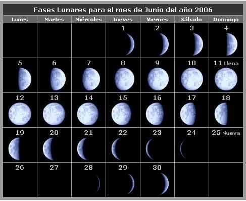 Efectos de la luna for Almanaque de la luna